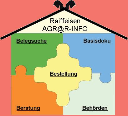 agrar-info-haus.png