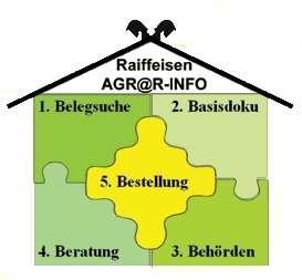 Agrar-Info